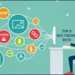 Top 5 SEO Trends in 2018 to Increase Organic Traffic
