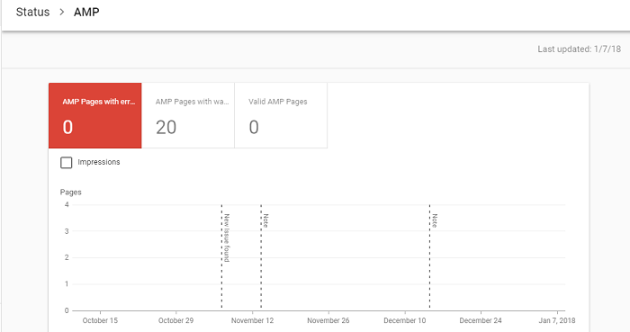 AMP Reporting in Search Console