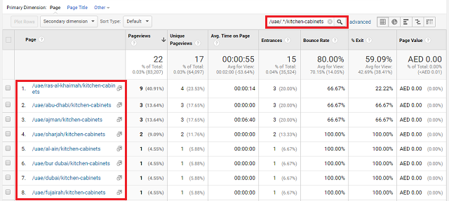 Dot Asterisk Regex Google Analytics Example